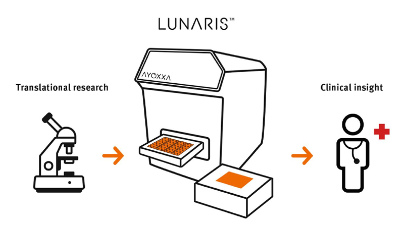 LUNARIS technology
